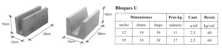 Bloque-U-datos-tecnicos