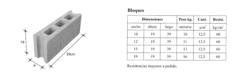 Bloques-datos-tecnicos