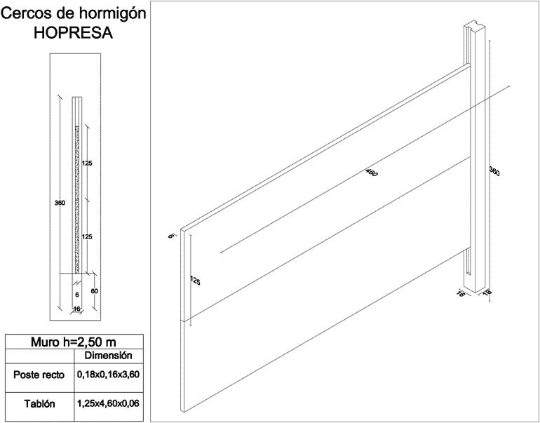 Cercos-hormigon-reforzado-datos-tecnicos