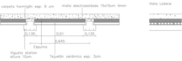 Detalle-Stalton-PorteNNa