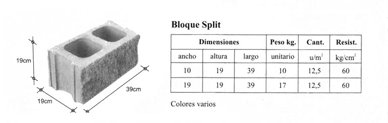 bloque-split-datos-tecnicos