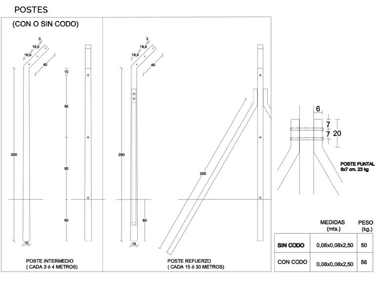postes-cercos-datos-tecnicos-002